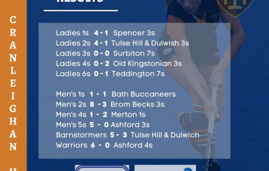 Hockey Results from September 25th