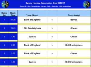 Men's Surrey Cup Programme
